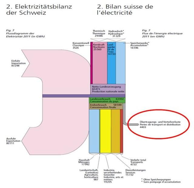 EL_Statistik_2011l.jpg