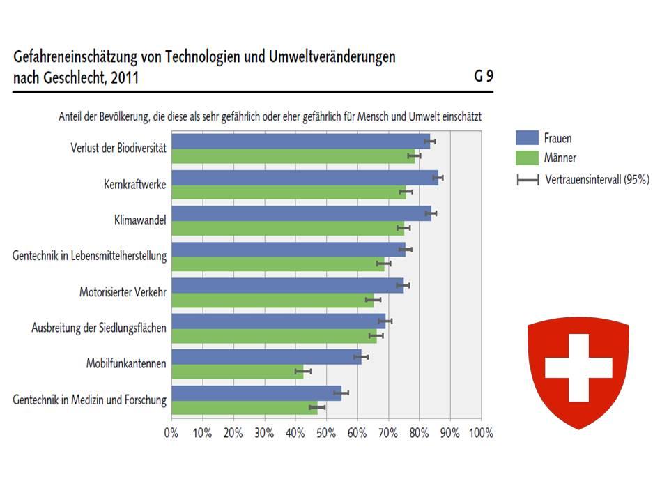 Statistik-2011